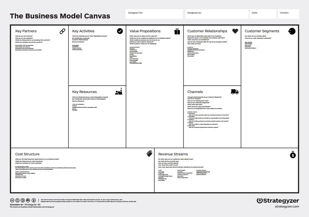 Business model canvas agile sprint playbook business model canvas accmission Gallery